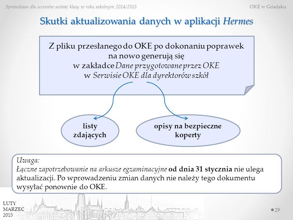 29 Sprawdzian dla uczniów szóstej klasy w roku szkolnym 2014/2015 OKE w Gdańsku Skutki aktualizowania danych w aplikacji Hermes Z pliku przesłanego do