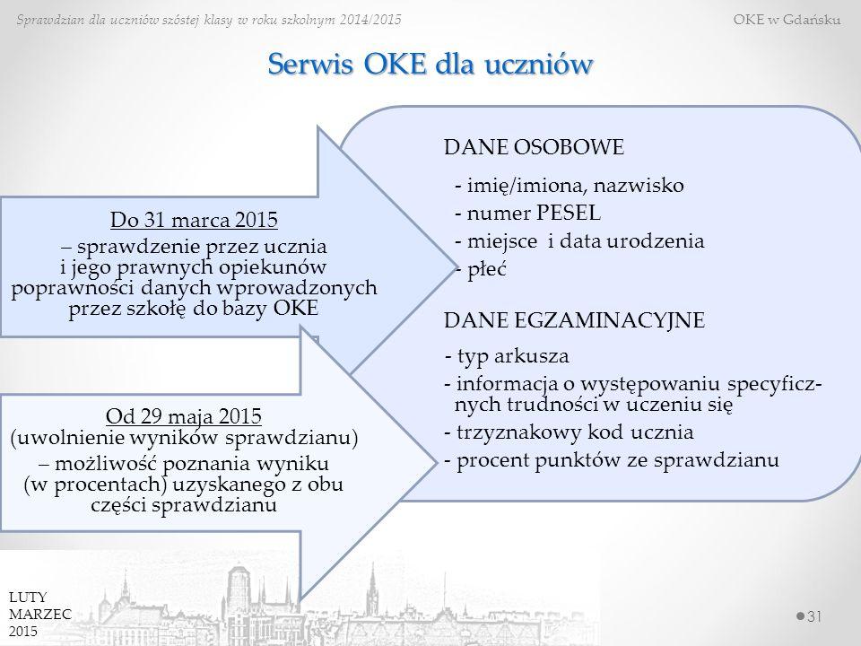 Serwis OKE dla uczniów 31 Sprawdzian dla uczniów szóstej klasy w roku szkolnym 2014/2015 OKE w Gdańsku DANE OSOBOWE - imię/imiona, nazwisko - numer PESEL - miejsce i data urodzenia - płeć DANE EGZAMINACYJNE - typ arkusza - informacja o występowaniu specyficz- nych trudności w uczeniu się - trzyznakowy kod ucznia - procent punktów ze sprawdzianu Do 31 marca 2015 – sprawdzenie przez ucznia i jego prawnych opiekunów poprawności danych wprowadzonych przez szkołę do bazy OKE Od 29 maja 2015 (uwolnienie wyników sprawdzianu) – możliwość poznania wyniku (w procentach) uzyskanego z obu części sprawdzianu LUTY MARZEC 2015