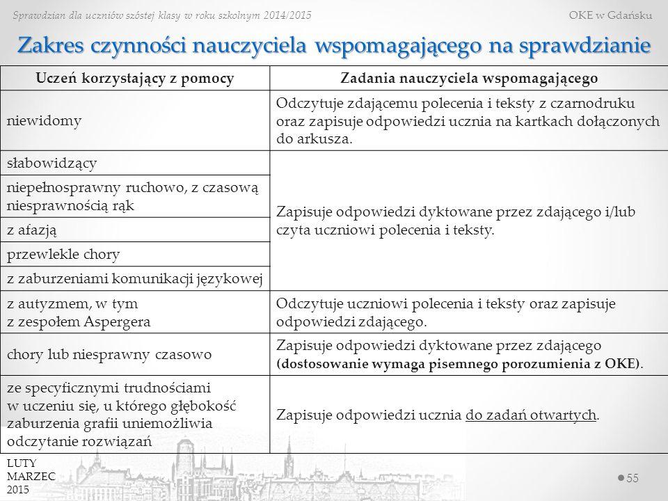 55 Sprawdzian dla uczniów szóstej klasy w roku szkolnym 2014/2015 OKE w Gdańsku LUTY MARZEC 2015 Zakres czynności nauczyciela wspomagającego na sprawd