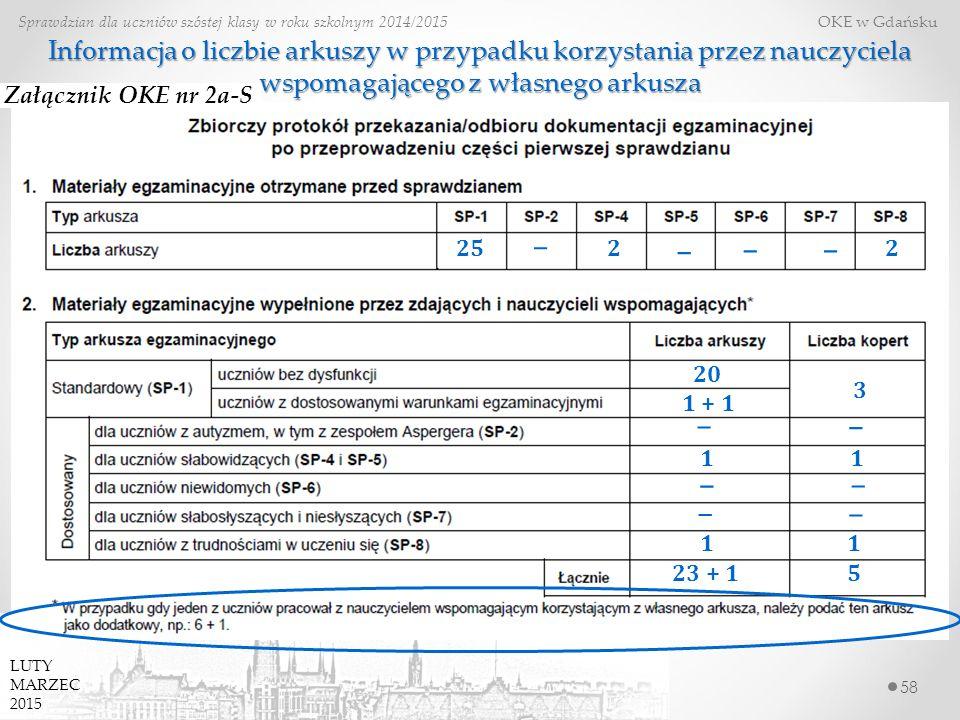 58 Sprawdzian dla uczniów szóstej klasy w roku szkolnym 2014/2015 OKE w Gdańsku LUTY MARZEC 2015 Informacja o liczbie arkuszy w przypadku korzystania
