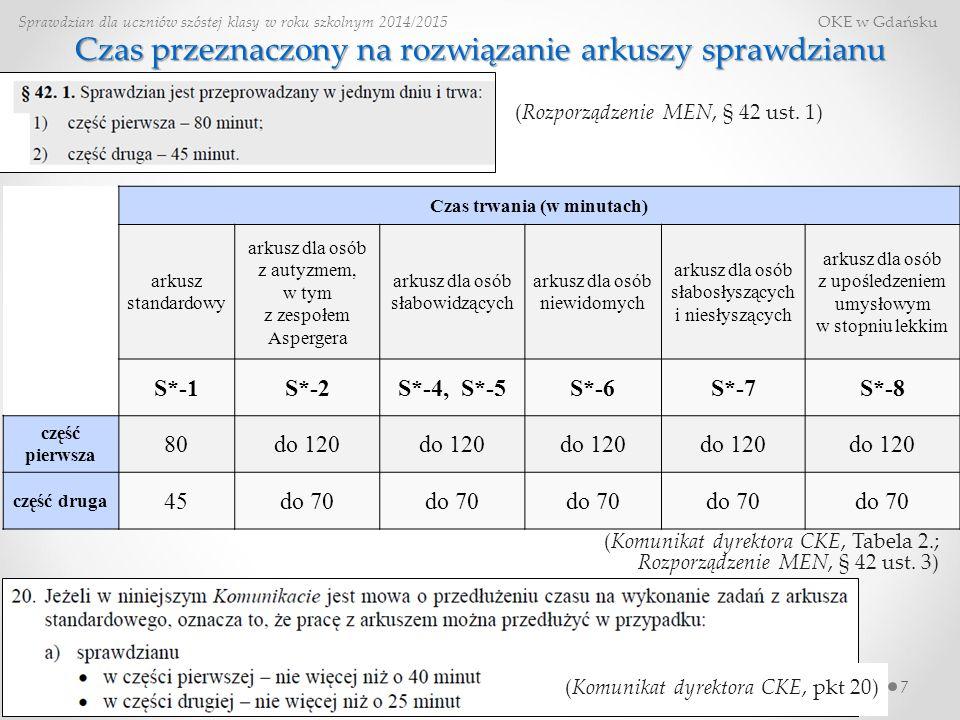 Czas przeznaczony na rozwiązanie arkuszy sprawdzianu Czas trwania (w minutach) arkusz standardowy arkusz dla osób z autyzmem, w tym z zespołem Aspergera arkusz dla osób słabowidzących arkusz dla osób niewidomych arkusz dla osób słabosłyszących i niesłyszących arkusz dla osób z upośledzeniem umysłowym w stopniu lekkim S*-1S*-2S*-4, S*-5S*-6S*-7S*-8 część pierwsza 80do 120 część druga 45do 70 7 Sprawdzian dla uczniów szóstej klasy w roku szkolnym 2014/2015 OKE w Gdańsku (Rozporządzenie MEN, § 42 ust.