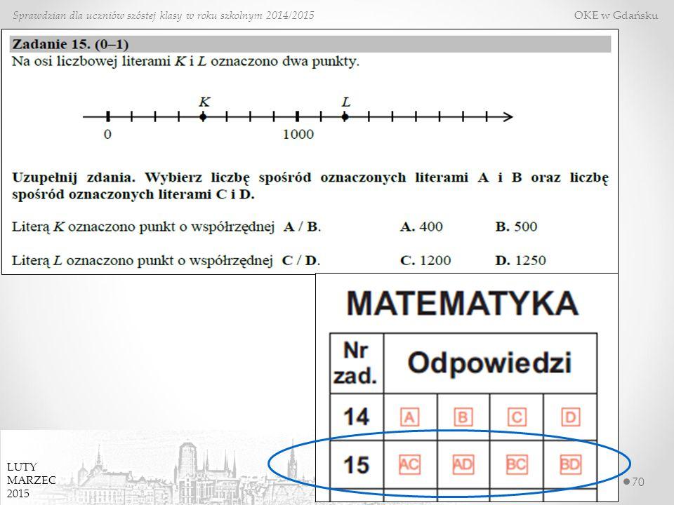 70 Sprawdzian dla uczniów szóstej klasy w roku szkolnym 2014/2015 OKE w Gdańsku LUTY MARZEC 2015