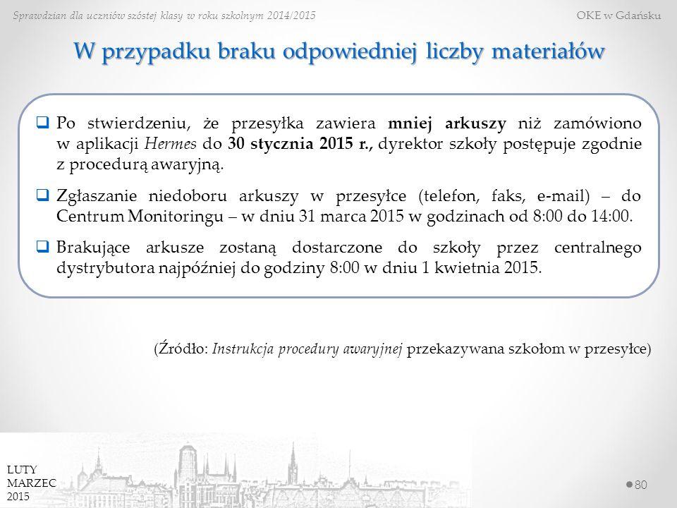 80 Sprawdzian dla uczniów szóstej klasy w roku szkolnym 2014/2015 OKE w Gdańsku LUTY MARZEC 2015 W przypadku braku odpowiedniej liczby materiałów  Po