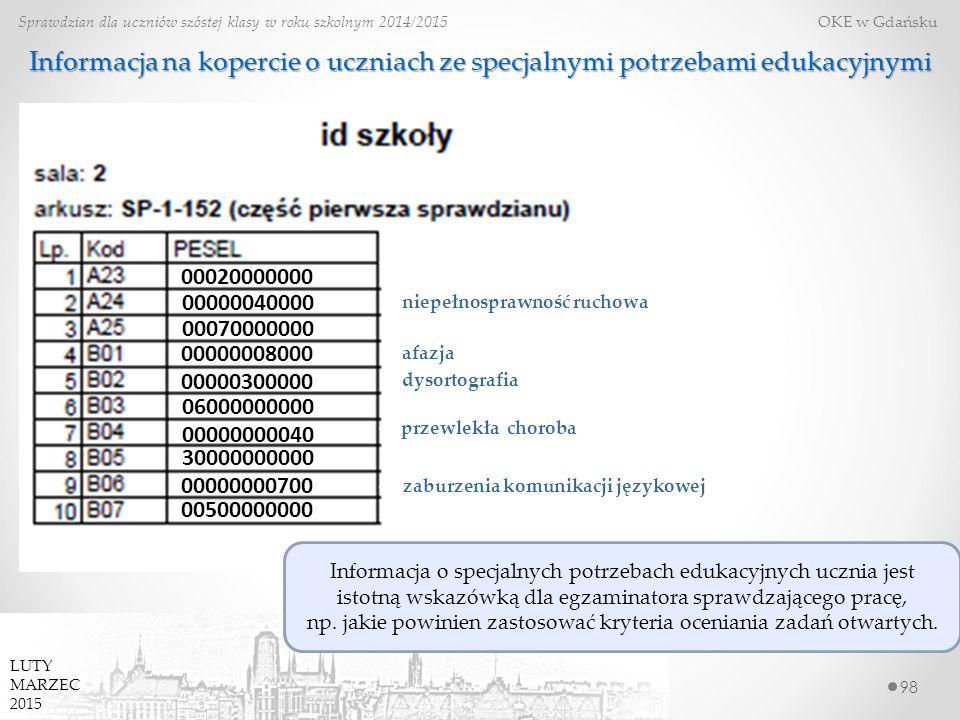 98 Sprawdzian dla uczniów szóstej klasy w roku szkolnym 2014/2015 OKE w Gdańsku LUTY MARZEC 2015 Informacja na kopercie o uczniach ze specjalnymi potr