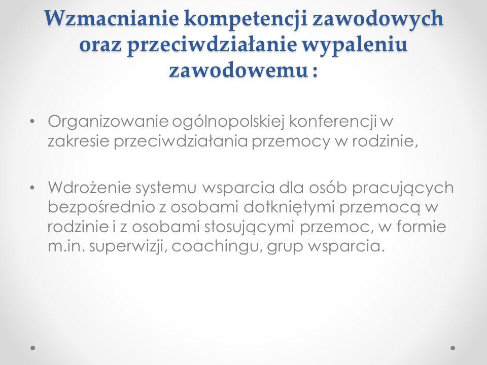 Wzmacnianie kompetencji zawodowych oraz przeciwdziałanie wypaleniu zawodowemu : Organizowanie ogólnopolskiej konferencji w zakresie przeciwdziałania p