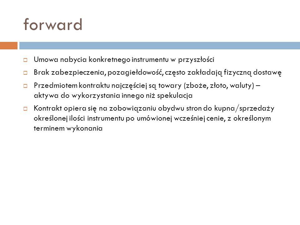 Zysk z kontraktu forward Zakup Sprzedaż Źródło: J.Hull, Kontrakty terminowe i opcje,WIG Press, Warszawa 1998 s.