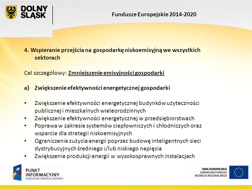 Fundusze Europejskie 2014-2020 4. Wspieranie przejścia na gospodarkę niskoemisyjną we wszystkich sektorach Cel szczegółowy: Zmniejszenie emisyjności g