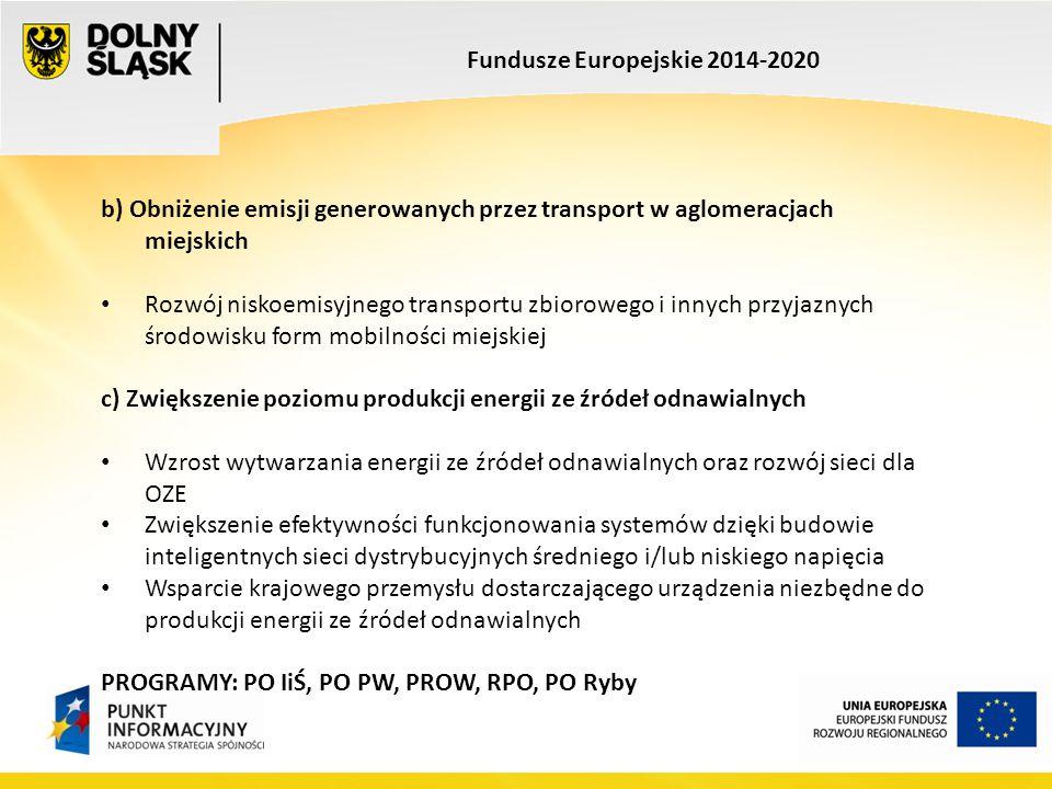 Fundusze Europejskie 2014-2020 b) Obniżenie emisji generowanych przez transport w aglomeracjach miejskich Rozwój niskoemisyjnego transportu zbiorowego