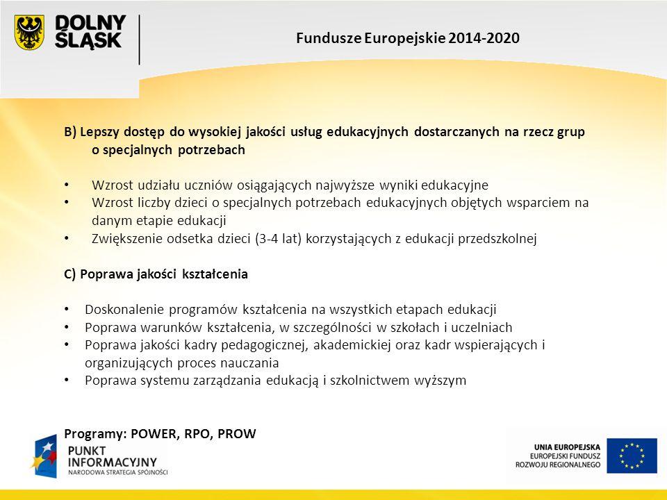 Fundusze Europejskie 2014-2020 B) Lepszy dostęp do wysokiej jakości usług edukacyjnych dostarczanych na rzecz grup o specjalnych potrzebach Wzrost udz