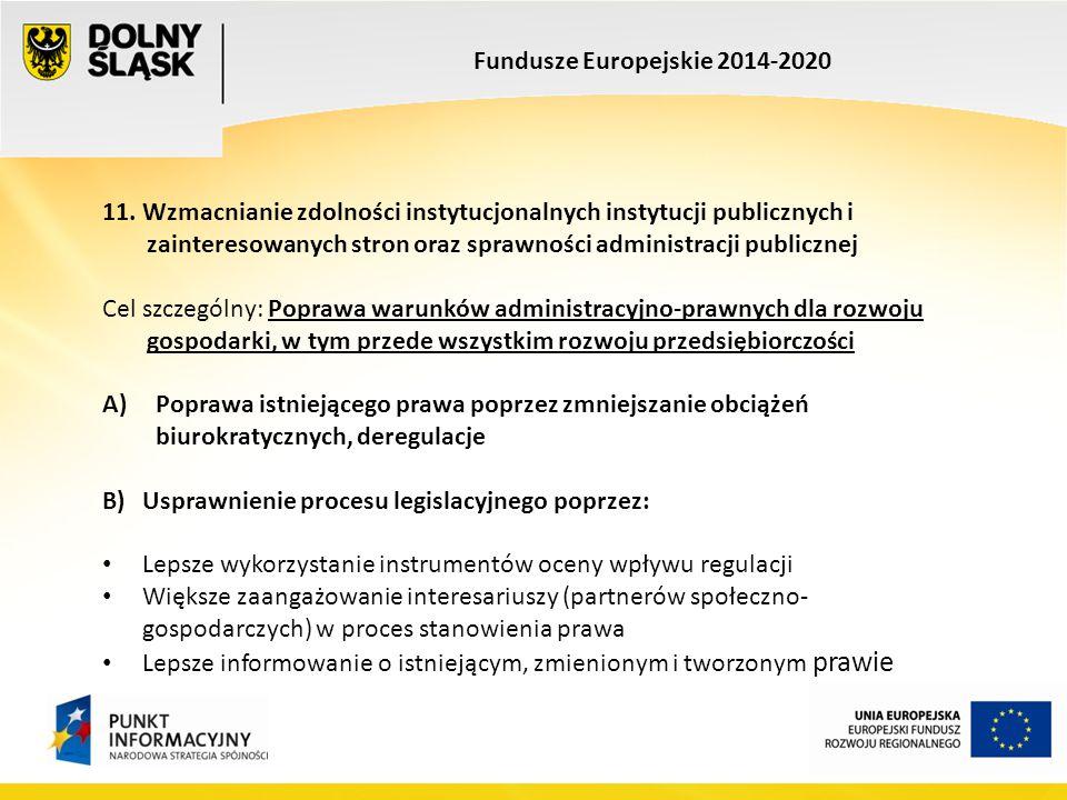 Fundusze Europejskie 2014-2020 11. Wzmacnianie zdolności instytucjonalnych instytucji publicznych i zainteresowanych stron oraz sprawności administrac