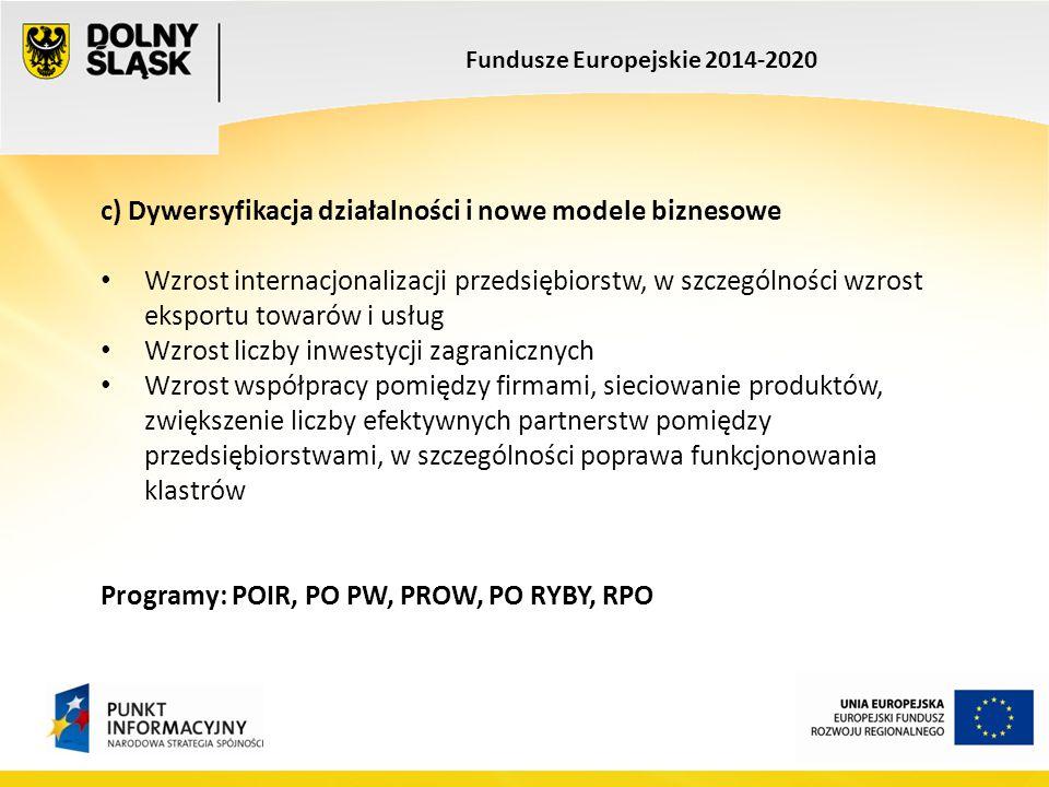 Fundusze Europejskie 2014-2020 c) Dywersyfikacja działalności i nowe modele biznesowe Wzrost internacjonalizacji przedsiębiorstw, w szczególności wzro