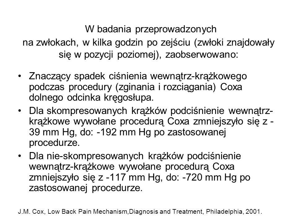 W badania przeprowadzonych na zwłokach, w kilka godzin po zejściu (zwłoki znajdowały się w pozycji poziomej), zaobserwowano: Znaczący spadek ciśnienia wewnątrz-krążkowego podczas procedury (zginania i rozciągania) Coxa dolnego odcinka kręgosłupa.