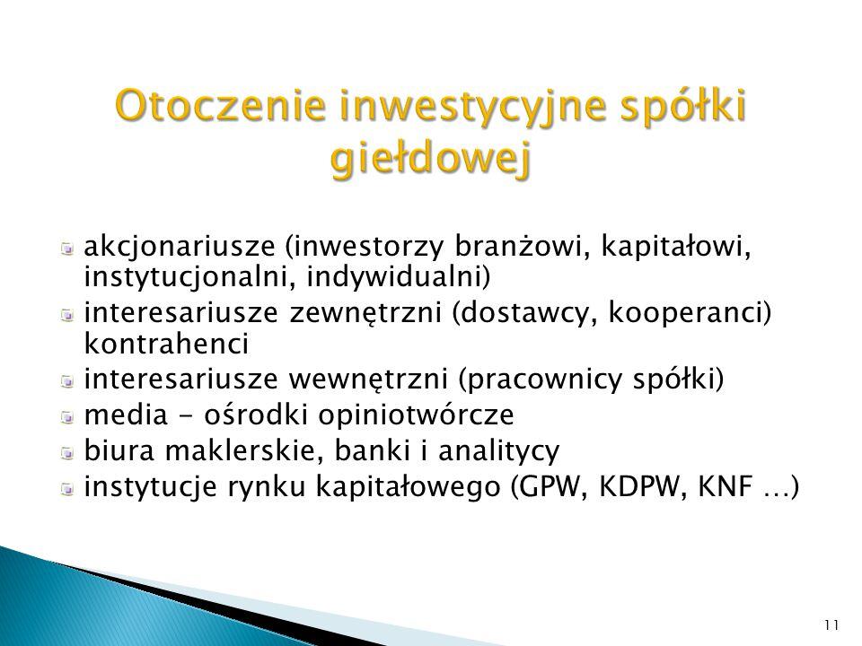 12 Relacje Inwestorskie podstawy relacje inwestorskie to proces ciągły relacje inwestorskie muszą mieć swój budżet relacje inwestorskie to proces zorganizowany (profesjonalizm) relacje inwestorskie tworzone są wewnętrznie i zewnętrznie Firma zewnętrzna nie jest konkurencją dla działań IR podejmowanych w spółce, ale ich uzupełnieniem.