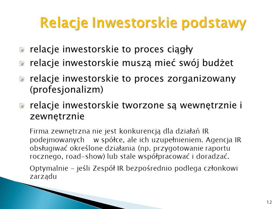 12 Relacje Inwestorskie podstawy relacje inwestorskie to proces ciągły relacje inwestorskie muszą mieć swój budżet relacje inwestorskie to proces zorg