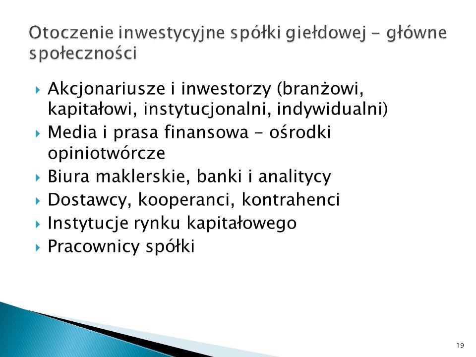 19  Akcjonariusze i inwestorzy (branżowi, kapitałowi, instytucjonalni, indywidualni)  Media i prasa finansowa - ośrodki opiniotwórcze  Biura makler