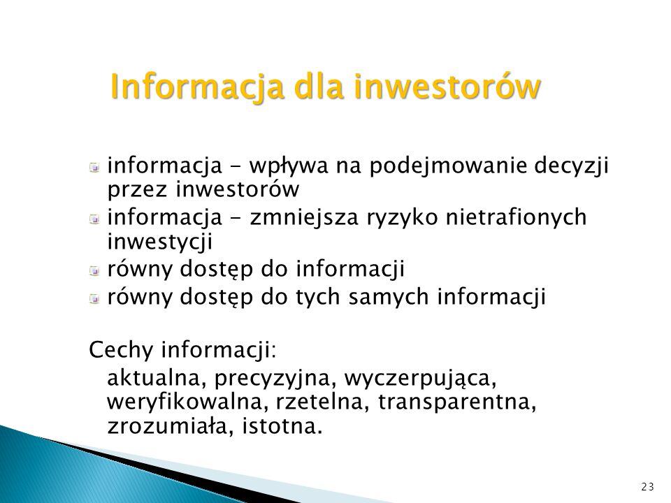 23 informacja - wpływa na podejmowanie decyzji przez inwestorów informacja - zmniejsza ryzyko nietrafionych inwestycji równy dostęp do informacji równ