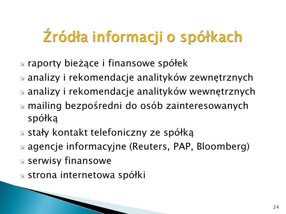raporty bieżące i finansowe spółek analizy i rekomendacje analityków zewnętrznych analizy i rekomendacje analityków wewnętrznych mailing bezpośredni d