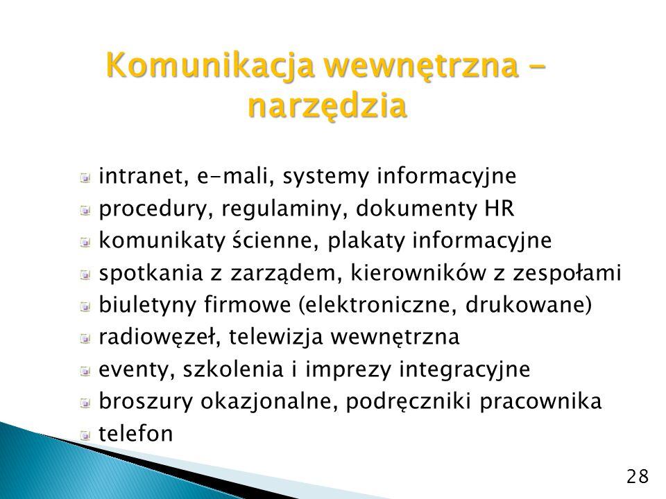 28 intranet, e-mali, systemy informacyjne procedury, regulaminy, dokumenty HR komunikaty ścienne, plakaty informacyjne spotkania z zarządem, kierownik