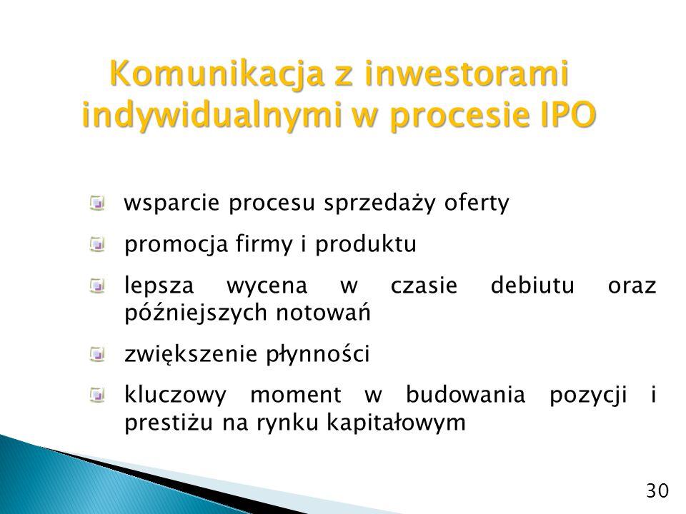 Komunikacja z inwestorami indywidualnymi w procesie IPO wsparcie procesu sprzedaży oferty promocja firmy i produktu lepsza wycena w czasie debiutu ora