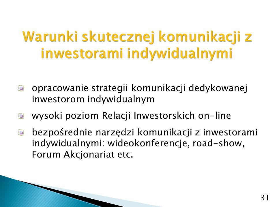 Warunki skutecznej komunikacji z inwestorami indywidualnymi opracowanie strategii komunikacji dedykowanej inwestorom indywidualnym wysoki poziom Relac