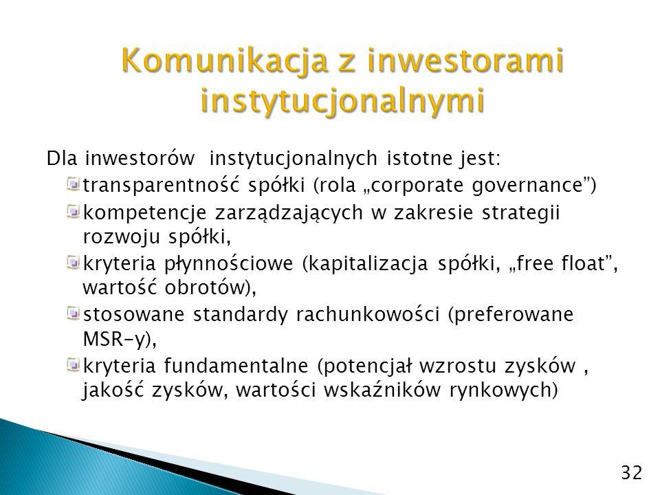 """Dla inwestorów instytucjonalnych istotne jest: transparentność spółki (rola """"corporate governance"""") kompetencje zarządzających w zakresie strategii ro"""