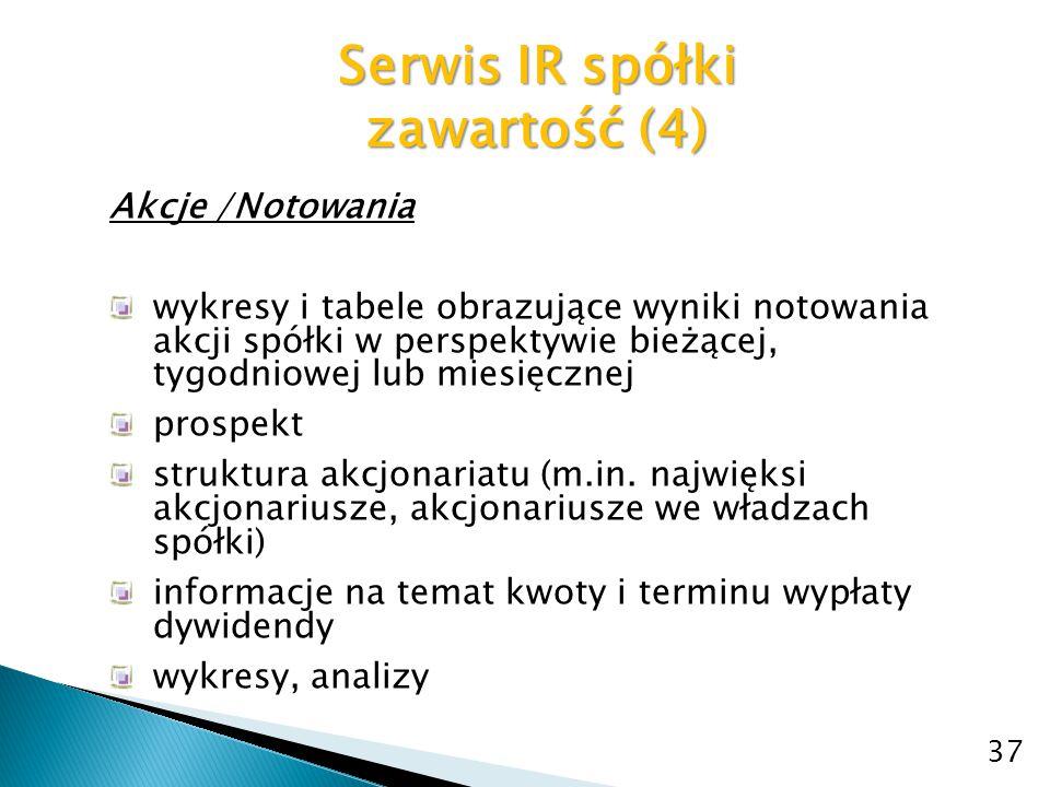 Serwis IR spółki zawartość (5) zawartość (5) Raporty dane finansowe spółki (m.in.
