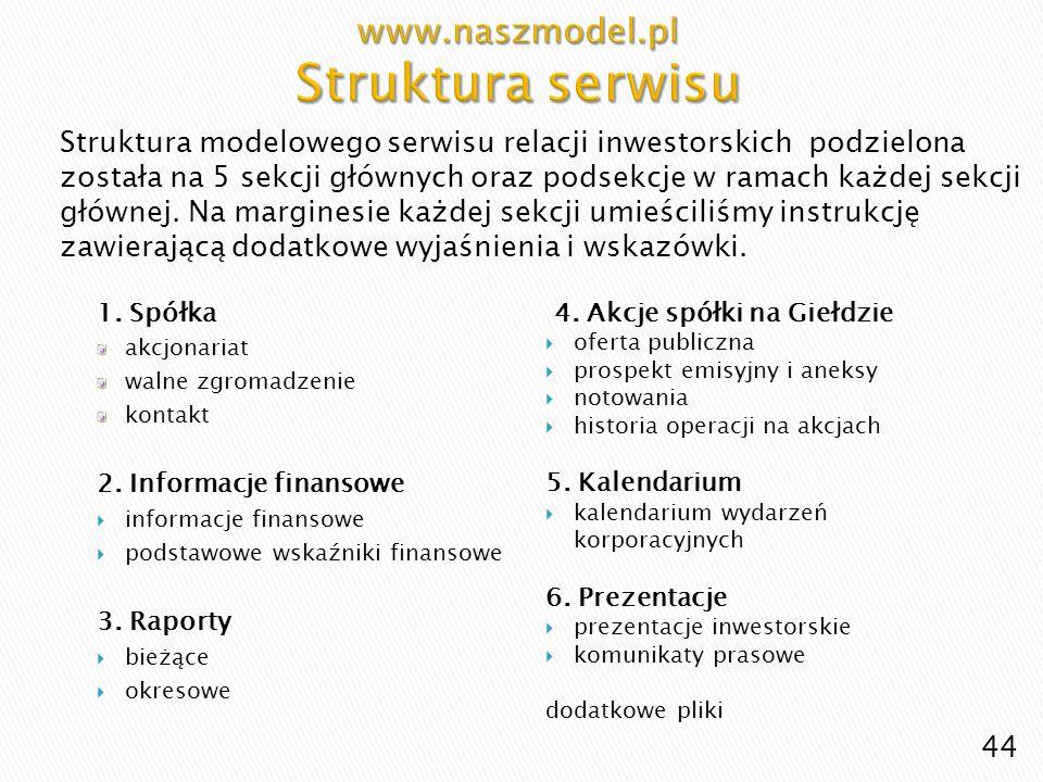 1. Spółka akcjonariat walne zgromadzenie kontakt 2. Informacje finansowe  informacje finansowe  podstawowe wskaźniki finansowe 3. Raporty  bieżące
