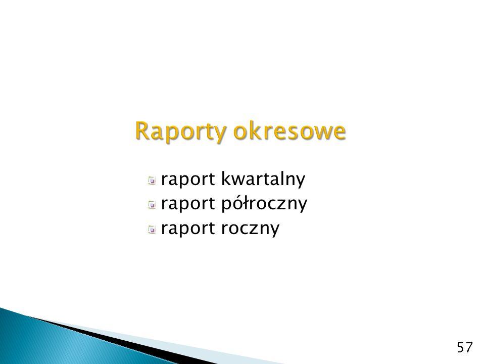 58 Investor Relations w Dobrych Praktykach Spółek Notowanych na GPW Ład informacyjny/przejrzysta polityka informacyjna (I.1) efektywny dostęp do informacji (I.2) termin i miejsce WZA (II.