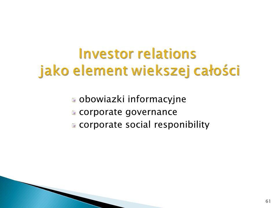 obowiazki informacyjne corporate governance corporate social responibility 61