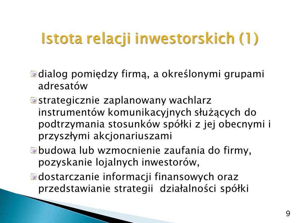 relacje inwestorskie nie służą bezpośrednio zwiększeniu wartości spółki.