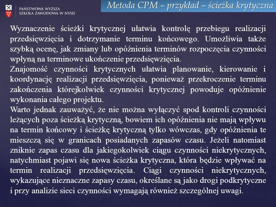 Metoda CPM – przykład – ścieżka krytyczna Wyznaczenie ścieżki krytycznej ułatwia kontrolę przebiegu realizacji przedsięwzięcia i dotrzymanie terminu końcowego.