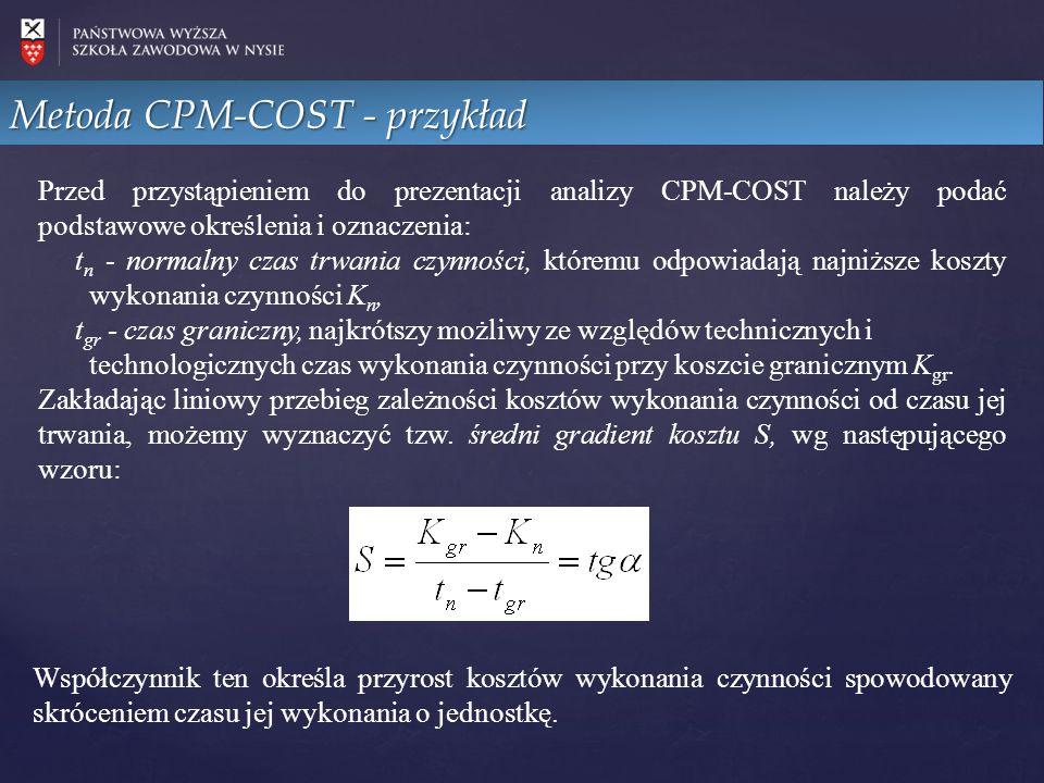 Przed przystąpieniem do prezentacji analizy CPM-COST należy podać podstawowe określenia i oznaczenia: t n - normalny czas trwania czynności, któremu odpowiadają najniższe koszty wykonania czynności K n, t gr - czas graniczny, najkrótszy możliwy ze względów technicznych i technologicznych czas wykonania czynności przy koszcie granicznym K gr.