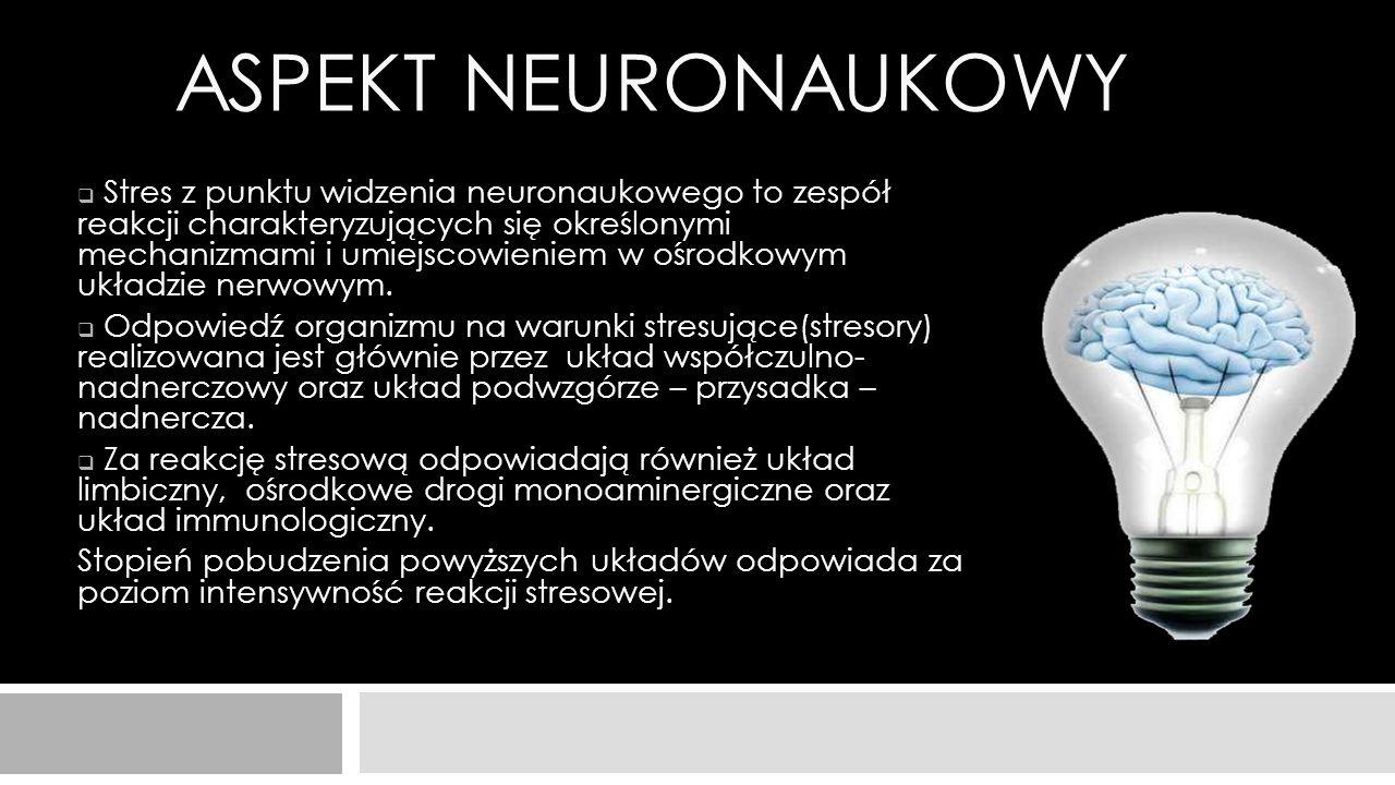 ASPEKT NEURONAUKOWY  Stres z punktu widzenia neuronaukowego to zespół reakcji charakteryzujących się określonymi mechanizmami i umiejscowieniem w ośr