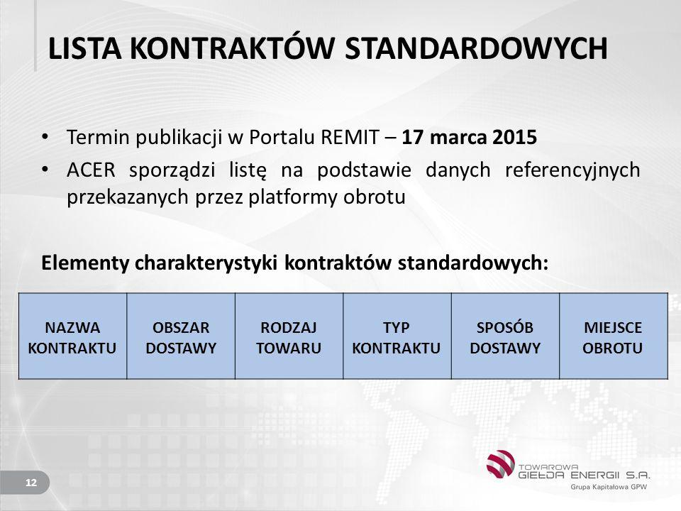LISTA KONTRAKTÓW STANDARDOWYCH Termin publikacji w Portalu REMIT – 17 marca 2015 ACER sporządzi listę na podstawie danych referencyjnych przekazanych przez platformy obrotu Elementy charakterystyki kontraktów standardowych: 12 NAZWA KONTRAKTU OBSZAR DOSTAWY RODZAJ TOWARU TYP KONTRAKTU SPOSÓB DOSTAWY MIEJSCE OBROTU