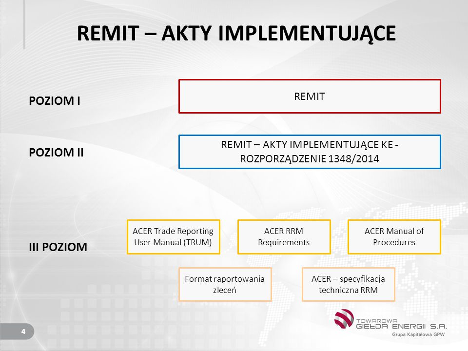 REMIT – AKTY IMPLEMENTUJĄCE 4 REMIT REMIT – AKTY IMPLEMENTUJĄCE KE - ROZPORZĄDZENIE 1348/2014 ACER – specyfikacja techniczna RRM ACER RRM Requirements ACER Manual of Procedures Format raportowania zleceń ACER Trade Reporting User Manual (TRUM) POZIOM I POZIOM II III POZIOM