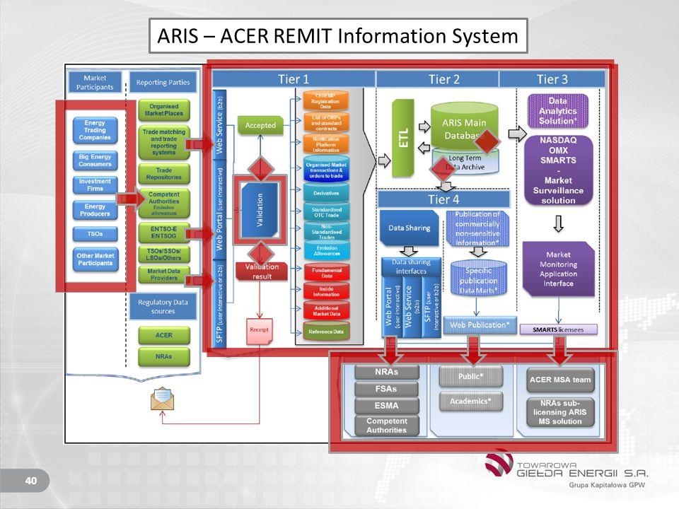 40 ARIS – ACER REMIT Information System