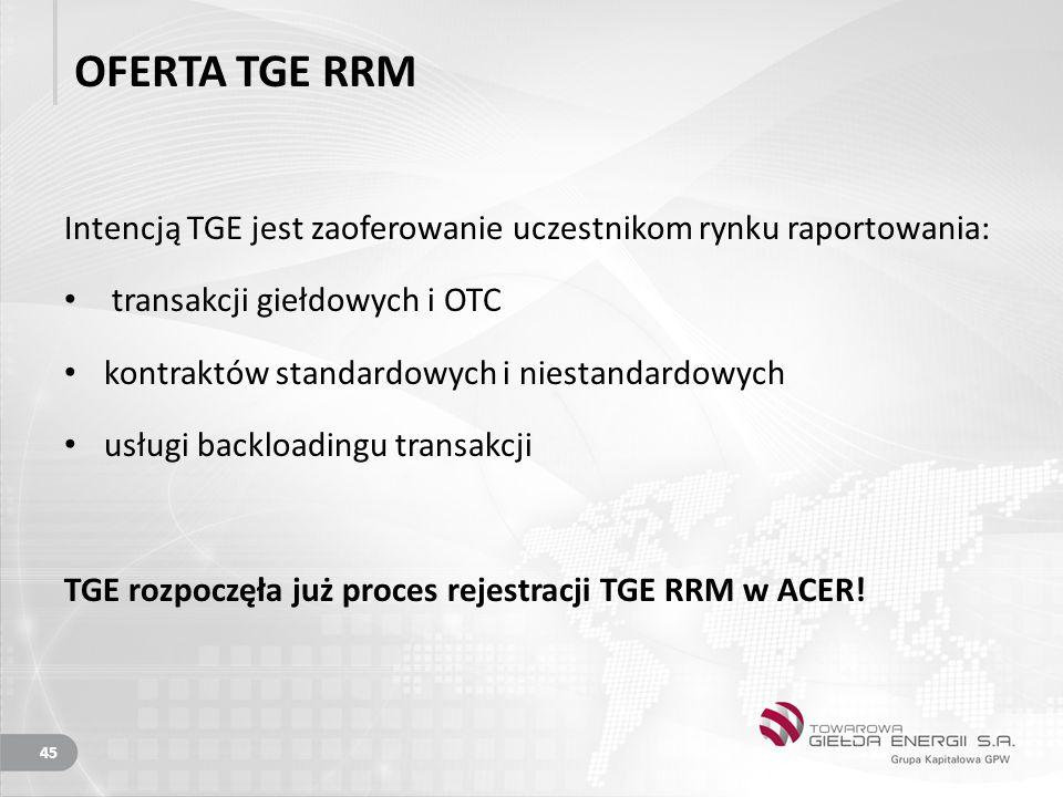 OFERTA TGE RRM Intencją TGE jest zaoferowanie uczestnikom rynku raportowania: transakcji giełdowych i OTC kontraktów standardowych i niestandardowych usługi backloadingu transakcji TGE rozpoczęła już proces rejestracji TGE RRM w ACER.