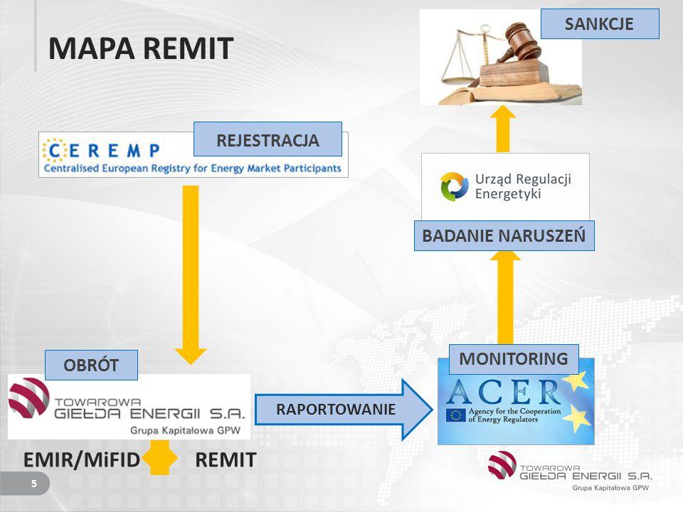 MAPA REMIT 5 EMIR/MiFIDREMIT RAPORTOWANIE REJESTRACJA MONITORING BADANIE NARUSZEŃ OBRÓT SANKCJE