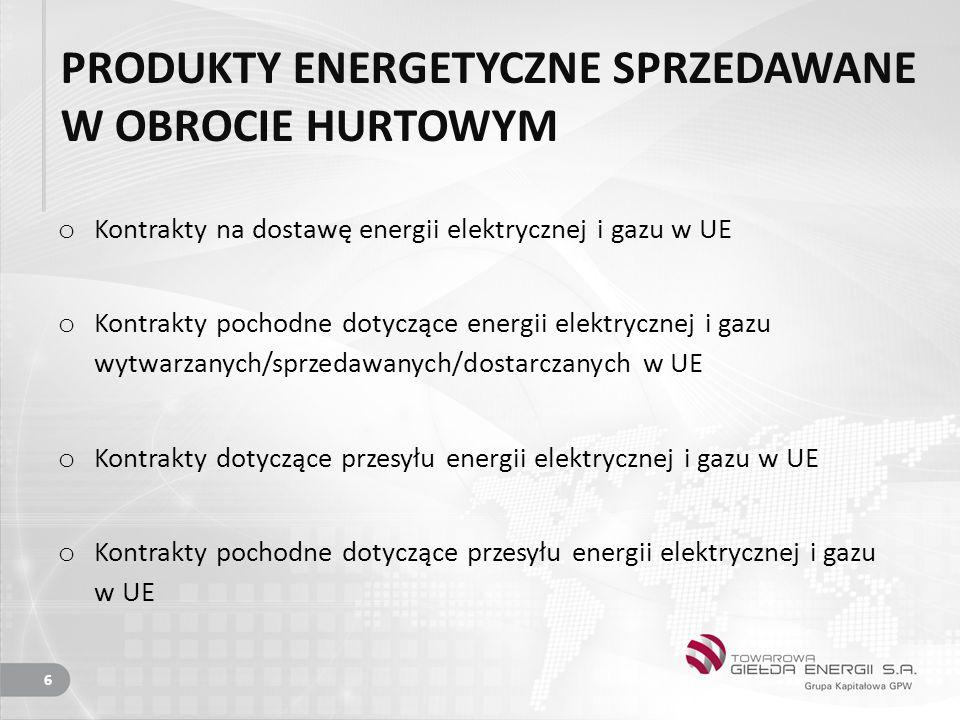PRODUKTY ENERGETYCZNE SPRZEDAWANE W OBROCIE HURTOWYM o Kontrakty na dostawę energii elektrycznej i gazu w UE o Kontrakty pochodne dotyczące energii elektrycznej i gazu wytwarzanych/sprzedawanych/dostarczanych w UE o Kontrakty dotyczące przesyłu energii elektrycznej i gazu w UE o Kontrakty pochodne dotyczące przesyłu energii elektrycznej i gazu w UE 6