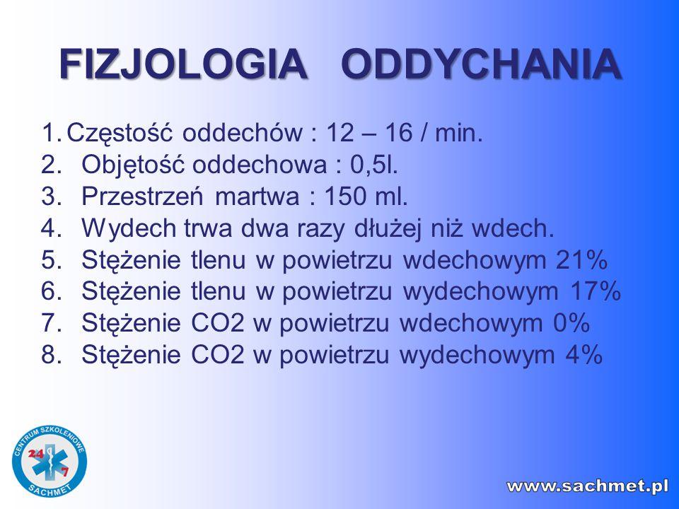 FIZJOLOGIA ODDYCHANIA 1.Częstość oddechów : 12 – 16 / min. 2. Objętość oddechowa : 0,5l. 3. Przestrzeń martwa : 150 ml. 4. Wydech trwa dwa razy dłużej