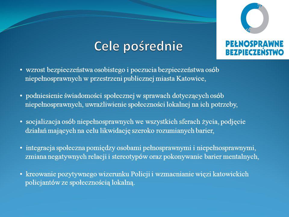 wzrost bezpieczeństwa osobistego i poczucia bezpieczeństwa os ó b niepełnosprawnych w przestrzeni publicznej miasta Katowice, podniesienie świadomości społecznej w sprawach dotyczących os ó b niepełnosprawnych, uwrażliwienie społeczności lokalnej na ich potrzeby, socjalizacja os ó b niepełnosprawnych we wszystkich sferach życia, podjęcie działań mających na celu likwidację szeroko rozumianych barier, integracja społeczna pomiędzy osobami pełnosprawnymi i niepełnosprawnymi, zmiana negatywnych relacji i stereotyp ó w oraz pokonywanie barier mentalnych, kreowanie pozytywnego wizerunku Policji i wzmacnianie więzi katowickich policjant ó w ze społecznością lokalną.