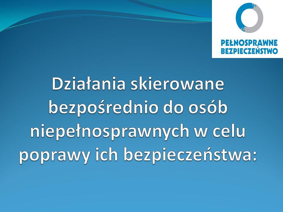 10 pogadanek edukacyjno-profilaktycznych: uczniowie Zespołu Szkolno-Przedszkolnego dla Dzieci Niesłyszących i Słabo Słyszących w Katowicach, wychowankowie Ośrodka Rehabilitacyjno-Edukacyjno-Wychowawczy w Katowicach uczniowie Zespołu Szk ó l Specjalnych w Chorzowie og ó łem około 387 os ó b.