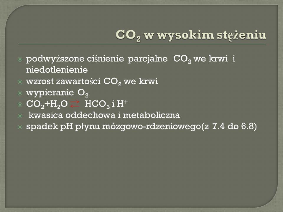  podwy ż szone ci ś nienie parcjalne CO 2 we krwi i niedotlenienie  wzrost zawarto ś ci CO 2 we krwi  wypieranie O 2  CO 2 +H 2 O HCO 3 i H +  kwasica oddechowa i metaboliczna  spadek pH p ł ynu mózgowo-rdzeniowego(z 7.4 do 6.8)