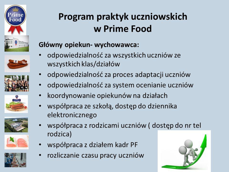 Program praktyk uczniowskich w Prime Food Organizacja praktyk: 1 kasa-Pakownia Wędlin i Przetwórnia- -2 dni w tygodniu –po 6 godz 2 klasa – Rozbiór- -3 dni w tygodniu –po 6 godz* 3 klasa – Ubój -3 dni w tygodniu –po 8 godz * do 18 lat.