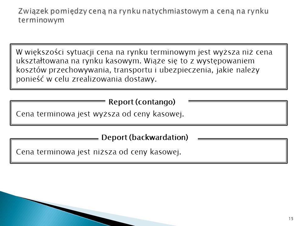 Report (contango) Cena terminowa jest wyższa od ceny kasowej. W większości sytuacji cena na rynku terminowym jest wyższa niż cena ukształtowana na ryn