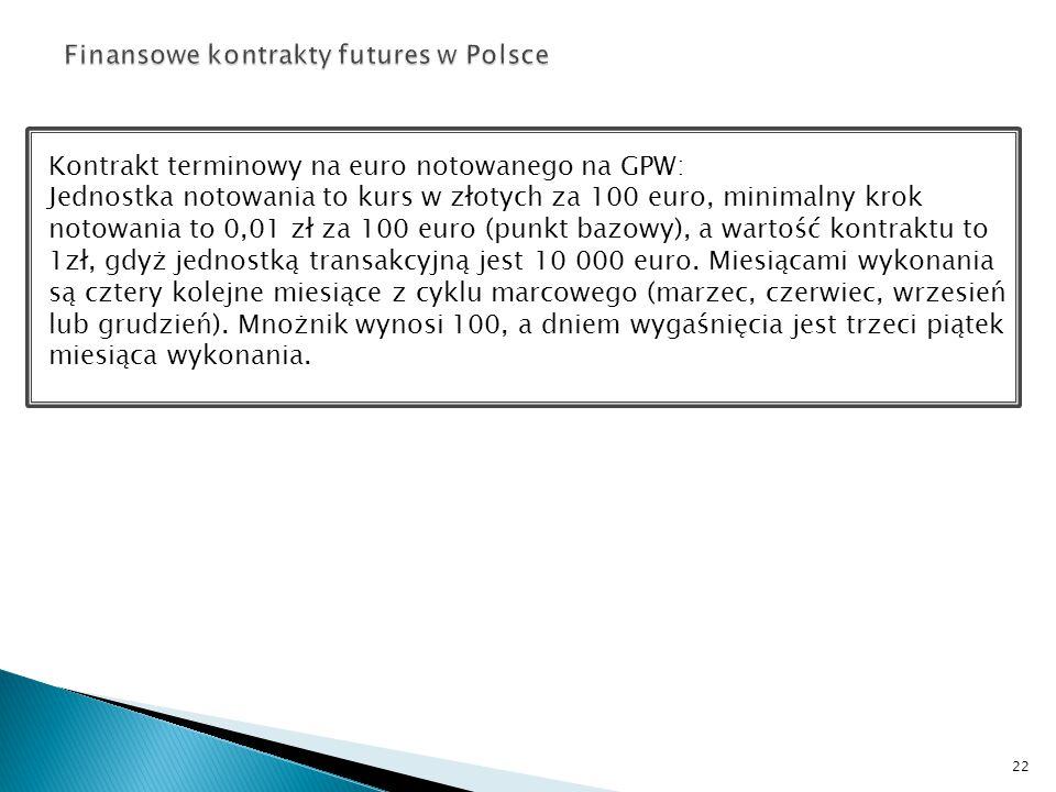 Kontrakt terminowy na euro notowanego na GPW: Jednostka notowania to kurs w złotych za 100 euro, minimalny krok notowania to 0,01 zł za 100 euro (punk