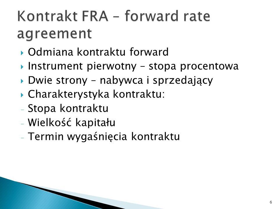 Odmiana kontraktu forward  Instrument pierwotny – stopa procentowa  Dwie strony – nabywca i sprzedający  Charakterystyka kontraktu: - Stopa kontr