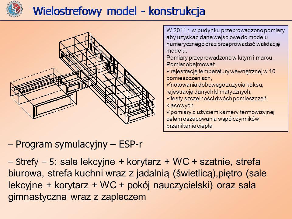 Wielostrefowy model - konstrukcja – Program symulacyjny – ESP-r – Strefy – 5: sale lekcyjne + korytarz + WC + szatnie, strefa biurowa, strefa kuchni wraz z jadalnią (świetlicą),piętro (sale lekcyjne + korytarz + WC + pokój nauczycielski) oraz sala gimnastyczna wraz z zapleczem W 2011 r.