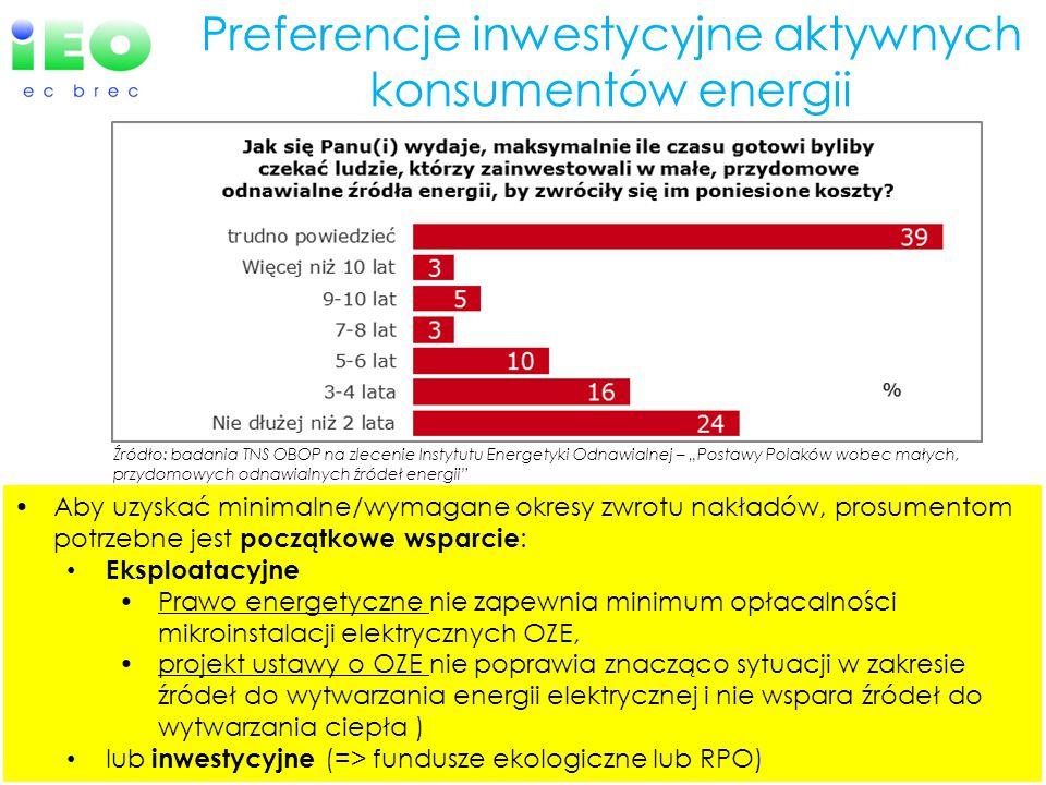 """Preferencje inwestycyjne aktywnych konsumentów energii www.ieo.pl Źródło: badania TNS OBOP na zlecenie Instytutu Energetyki Odnawialnej – """"Postawy Pol"""