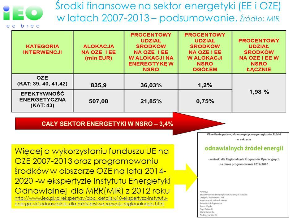 Środki finansowe na sektor energetyki (EE i OZE) w latach 2007-2013 – podsumowanie, Źródło: MIR Więcej o wykorzystaniu funduszu UE na OZE 2007-2013 oraz programowaniu środków w obszarze OZE na lata 2014- 2020 -w ekspertyzie Instytutu Energetyki Odnawialnej dla MRR(MIR) z 2012 roku http://www.ieo.pl/pl/ekspertyzy/doc_details/610-ekspertyza-instytutu- energetyki-odnawialnej-dla-ministerstwa-rozwoju-regionalnego.html http://www.ieo.pl/pl/ekspertyzy/doc_details/610-ekspertyza-instytutu- energetyki-odnawialnej-dla-ministerstwa-rozwoju-regionalnego.html